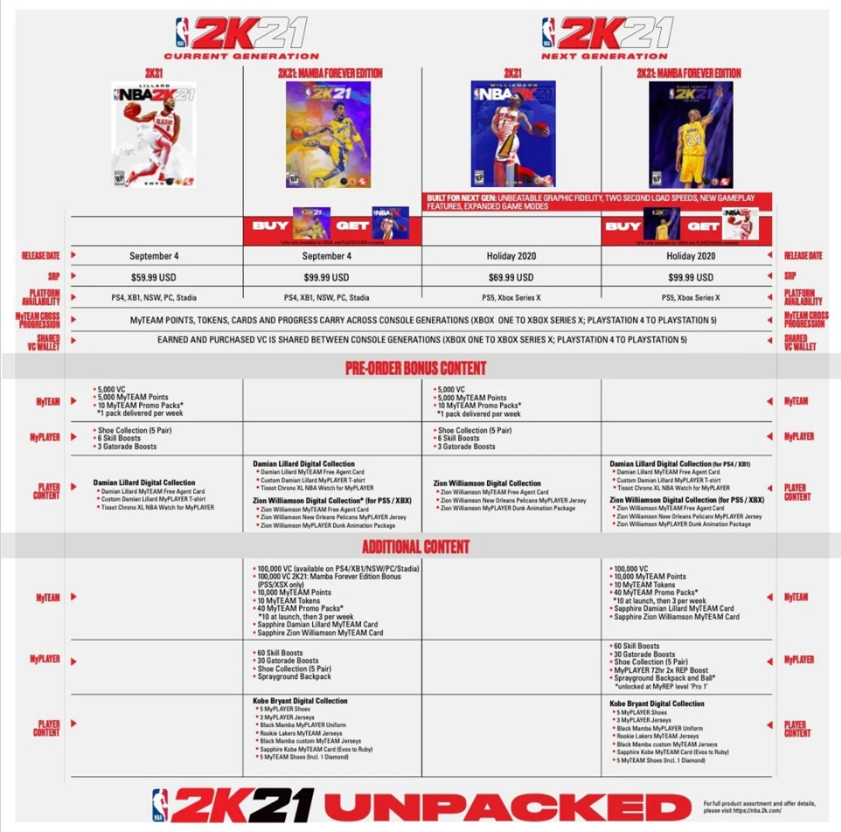 Nba 2k21 Release Date Cast Features Everything You Need To Know