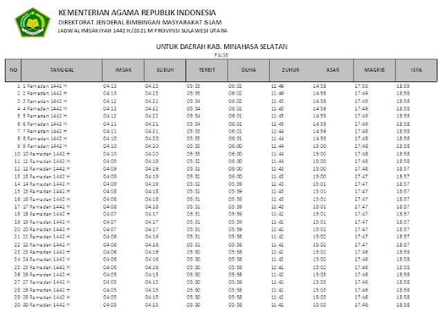 Jadwal Imsakiyah Ramadhan 1442 H Kabupaten Minahasa Selatan, Provinsi Sulawesi Utara