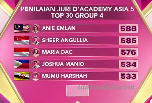DA Asia 5 Grup 4