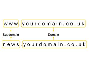 Third Level Domain - FaberHost.com