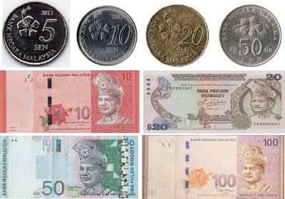 Countries and Currency Ringgit malaysia