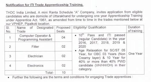 ITI-jobs