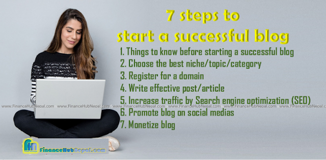 How to start a successful blog/website/domain in Nepal and other countries