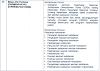 Kisi-kisi Materi SKB 2021: Bidan (Ahli Pertama) Formasi CPNS PPPK Tahun 2021