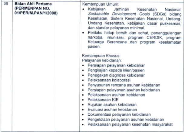 kisi-kisi materi skb Bidan Ahli Pertama formasi cpns pppk tahun 2021 tomatalikuang.com