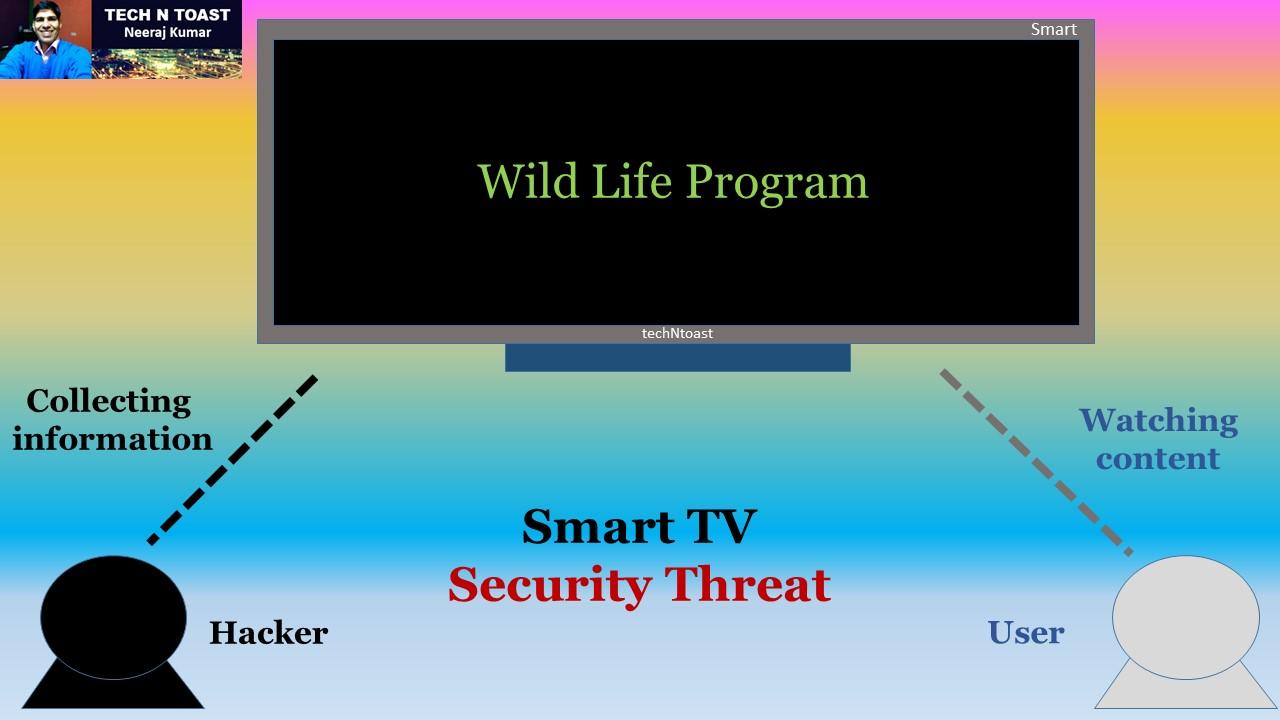 Watching Smart TV