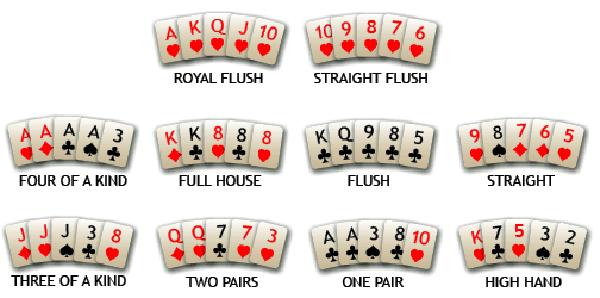 Jenis Jenis Permainan Kartu Dan Cara Bermainnya