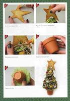paso a paso manualidad árbol de navidad