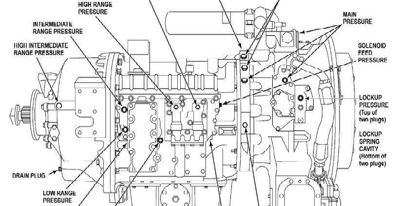 Solenoid Locations on ALLISON Transmission 9800 Series