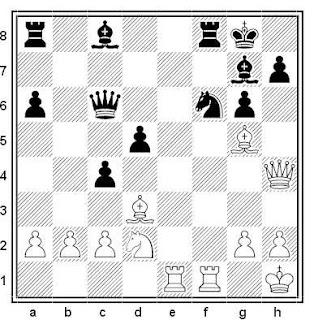 Posición de la partida de ajedrez Kovalev - Chuchelov (Alemania, 1990)