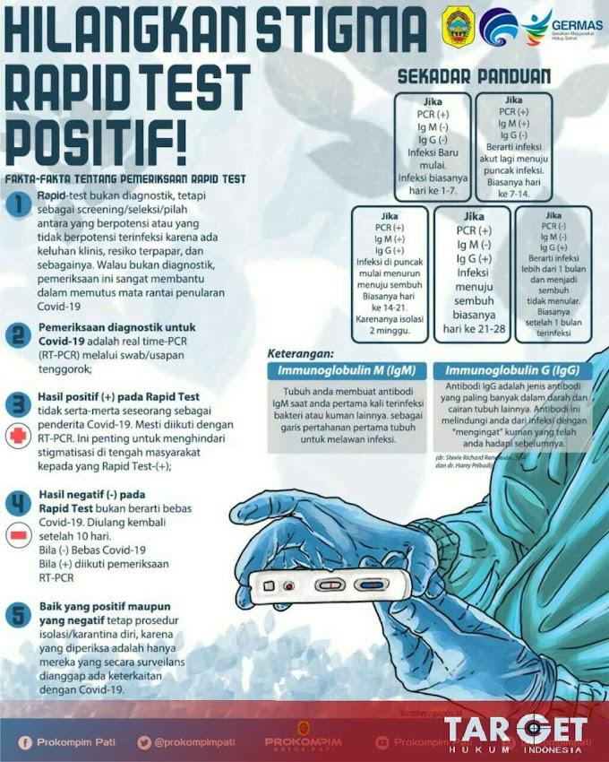 Bupati Haryanto : Rapid Test Positif, Belum Tentu Positif Covid-19