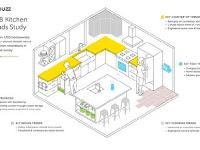 Desain Ruang Dapur Rumah Minimalis dengan Fitur-fitur Mutakhir
