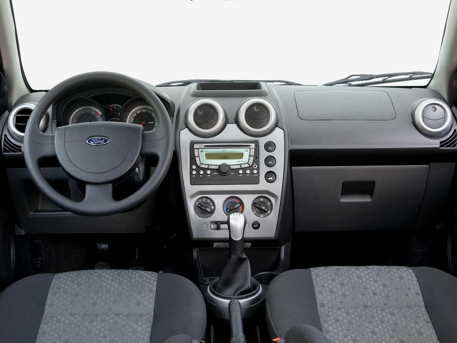 probabilidad Contratado miembro  Avaliação: Ford Fiesta RoCam