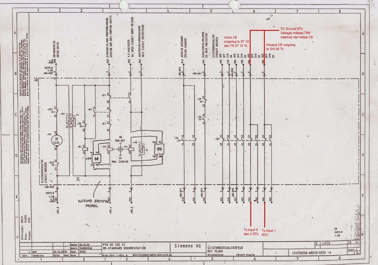 Blog Pengalaman Monitoring Amp Controling Remote Area Via