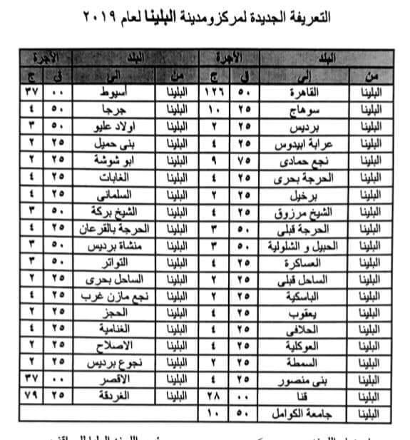 ننشر التعريفه الجديده للمواصلات داخل وبين المدن المصرية بعد زياده اسعار الوقود بجميع المحافظات FB_IMG_1562332419352