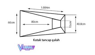 Gambar Dan Ukuran Lapangan Lompat Galah Beserta Keterangannya Lengkap 2