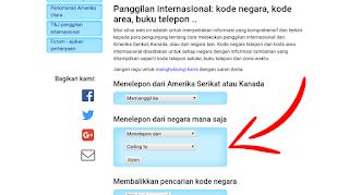 Daftar Lengkap Kode Telepon Internasional