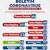 Ponto Novo: Dos 23 casos, 09 estão curados de Covid-19; confira o boletim epidemiológico desta segunda (29)