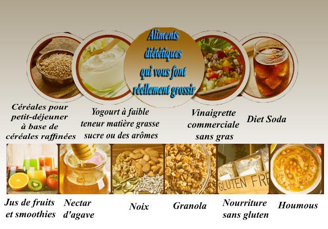 10 Aliments diététiques qui vous font réellement grossir
