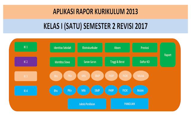 aplikasi rapor kurikulum 2013 excel kelas 1 SD/MI