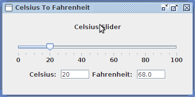 Java Examples: Creating a celsius to fahrenheit calculator