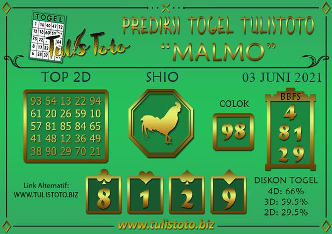 Prediksi Togel MALMO TULISTOTO 03 JUNI 2021