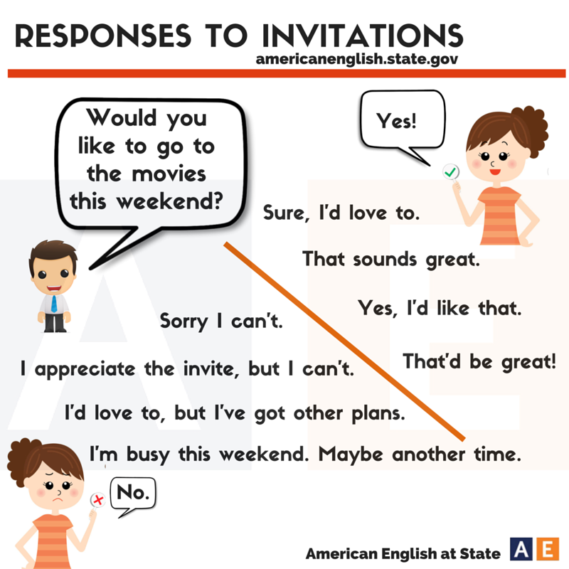 Click On Making Answering Invitations