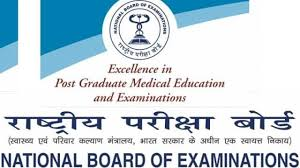 National Board Of Examination Recruitment 2020