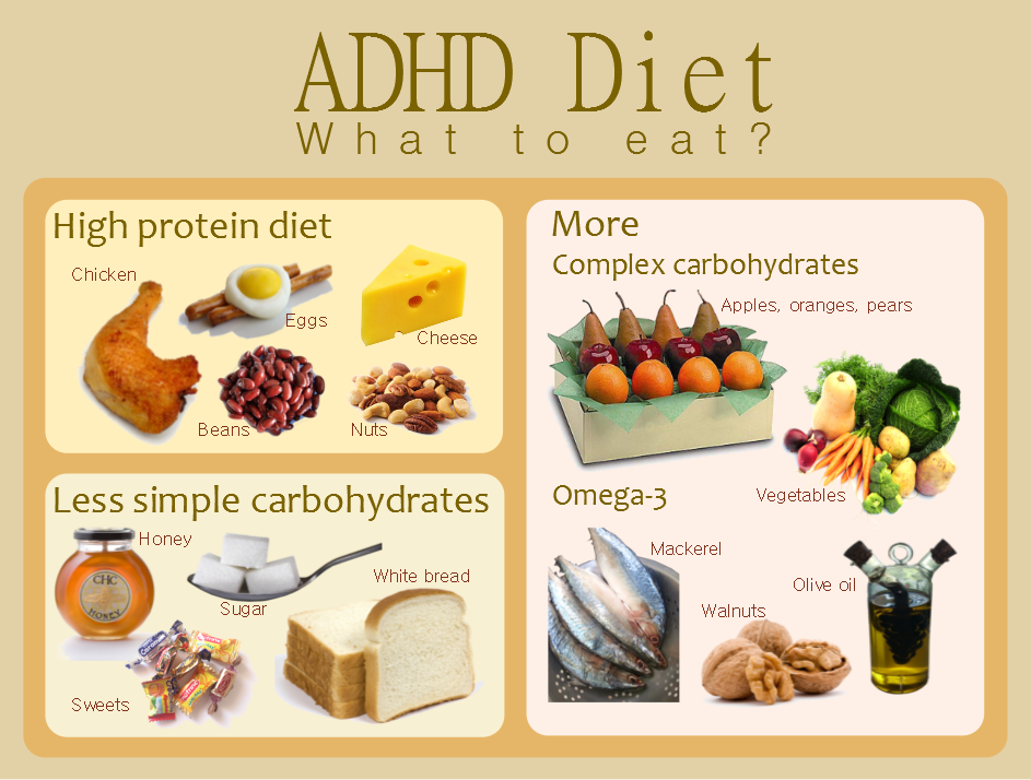 Adhd Foods To Eat And Avoid