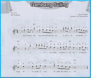 Not Balok Lagu Gambang Suling dari Jawa Tengah