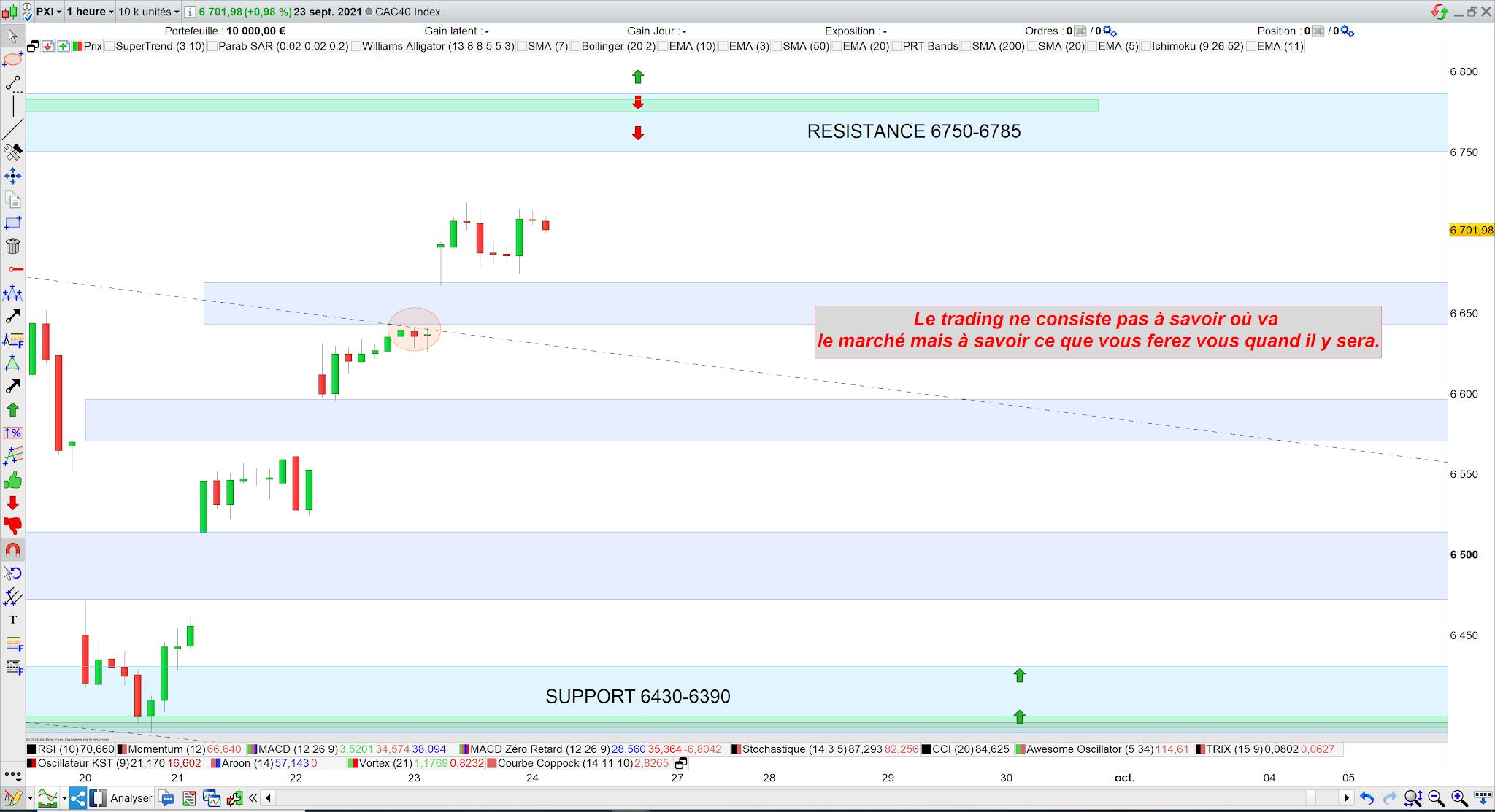 Trading cac40 bilan 23/09/21