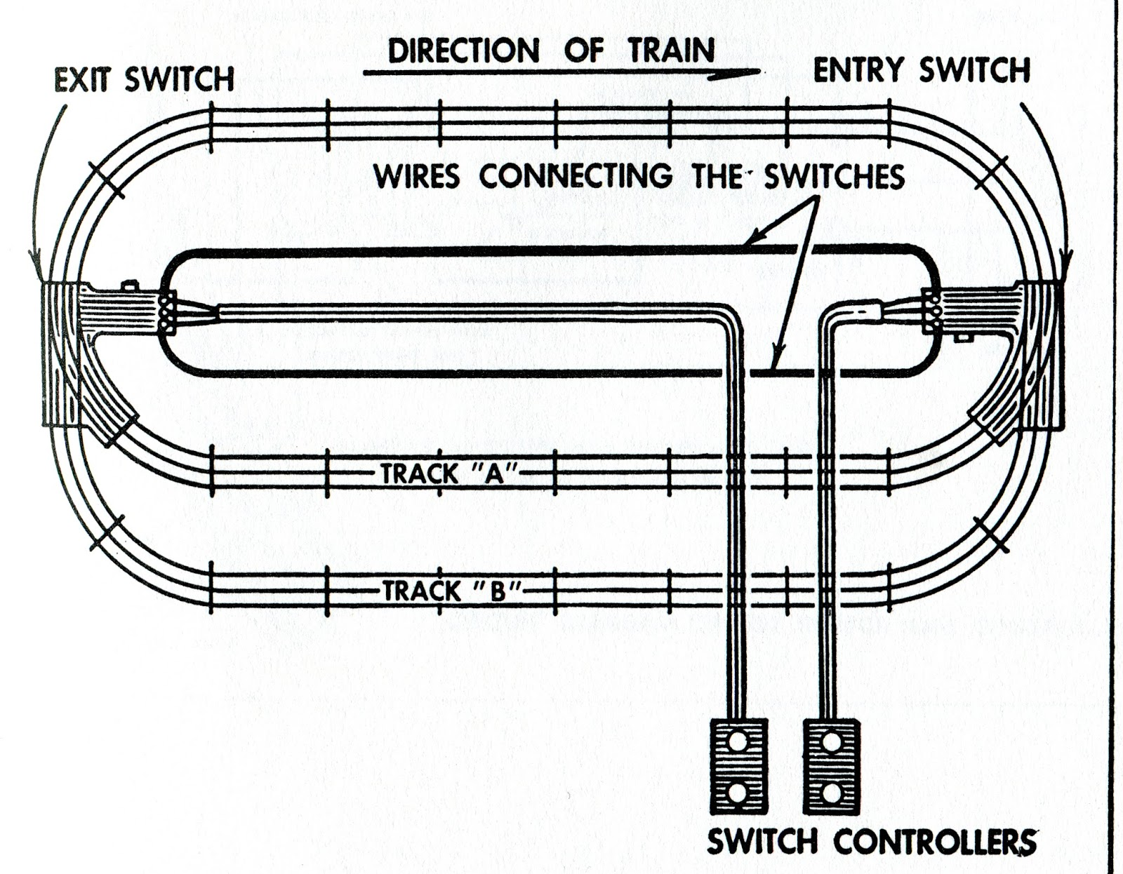 S Gauge Train Track Wiring Opinions About Diagram Plans For O Dodge Dynasty Harness Layout American Flyer Trains
