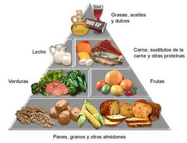 diabetes insípida dieta