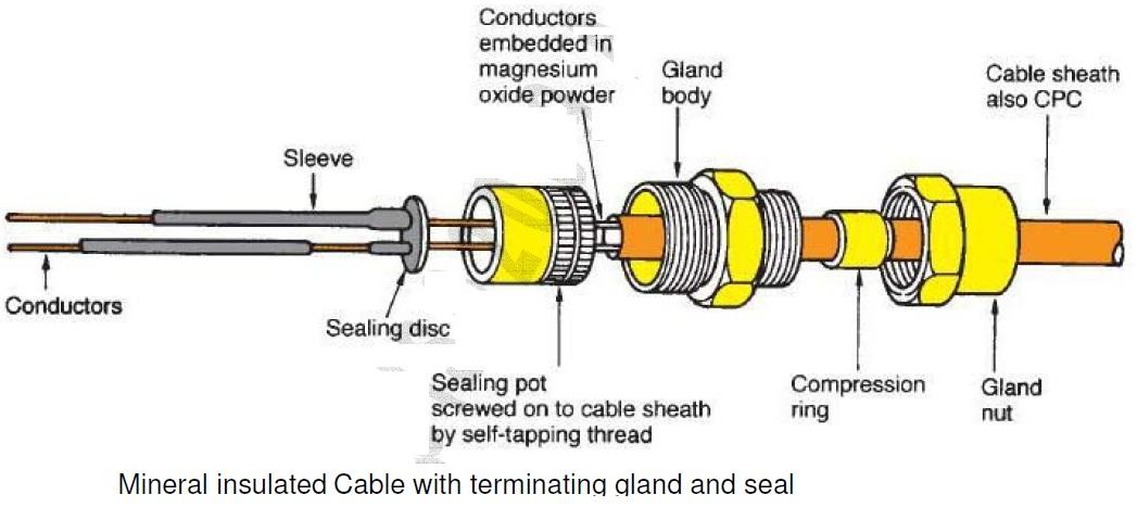 practical electrical diagram  schematics wiring diagrams •
