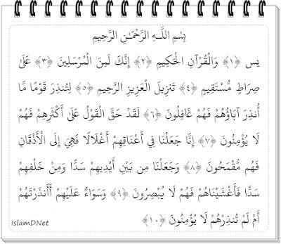 Penamaan surah yasin yaitu sebagaimana terdapat dalam ayat pertama yang hanya terdiri ata Surah Yasin Juz 23 Ayat 22-83 dan Artinya