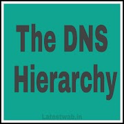 The DNS Hierarchy