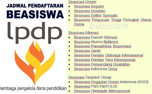 Jadwal Pendaftaran Beasiswa BPI LPDP 2019 Dalam Negeri dan Luar Negeri