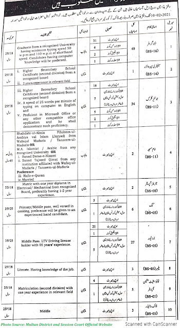 District and Session Court Multan Jobs January 2021 Latest 220+ Posts Announced Download Application forms