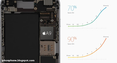 A Simple and Comprehensive Look at New iPhone 6s and iPhone 6s Plus