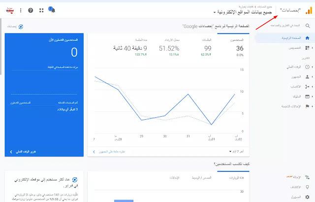تعرف على كيفية منع زياراتك وعنوان IP الخاص بك من الظهور في  إحصائيات Google Analytics .