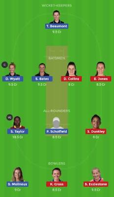 SV vs LT dream 11 team | LT vs SV
