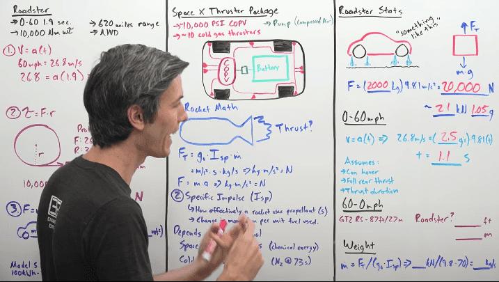 Tesla Roadster 1.1 segundos