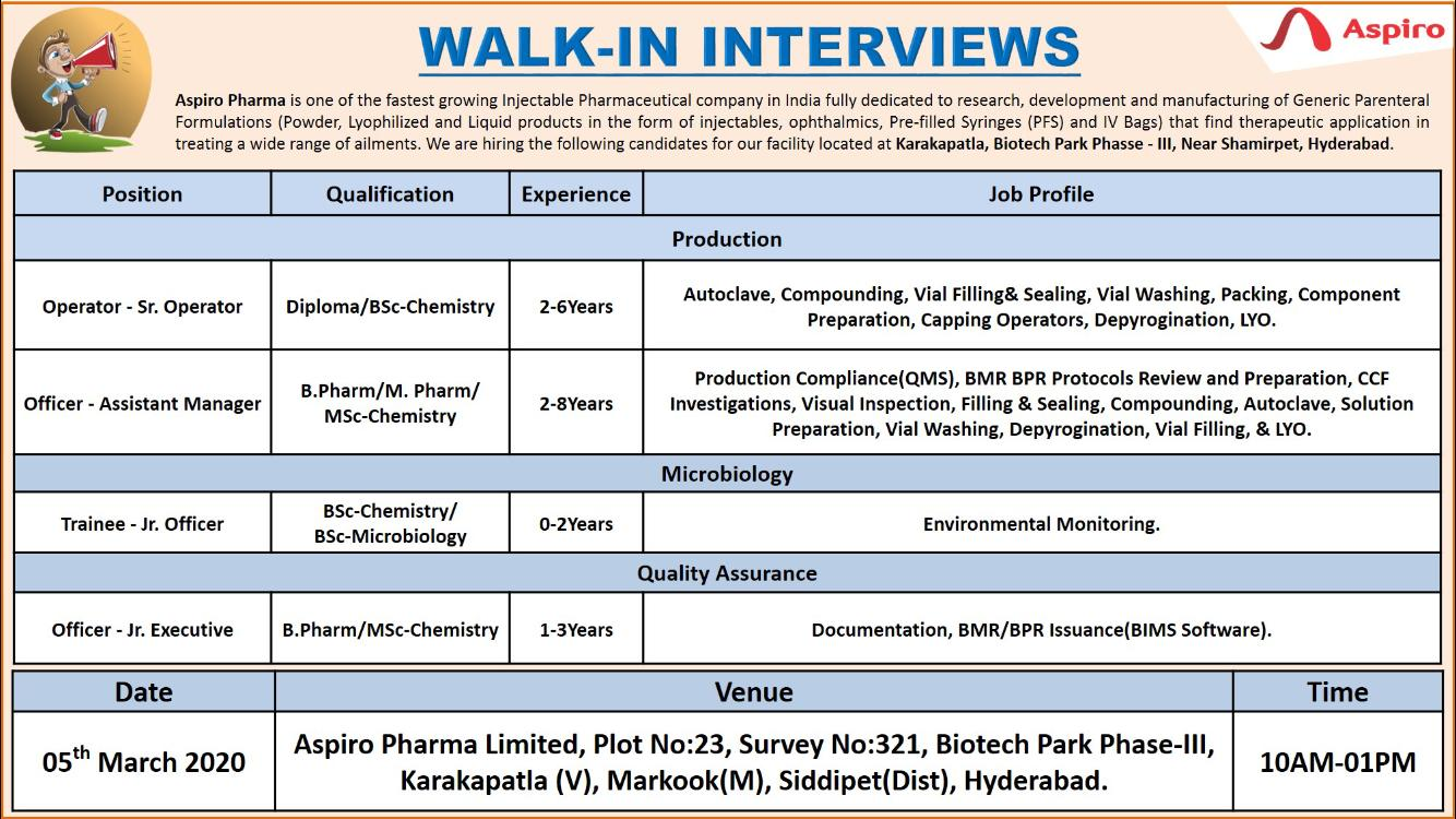 Aspiro Pharma – Walk in interview for Production, Microbiology, Quality Assurance on 5th March 2020