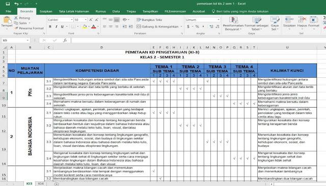 Download Pemetaan Kompetensi Dasar Kelas 2 Semester 1