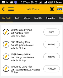 MTN Introduce their Binge Plan Get 2GB for N500 and 1GB for 350N