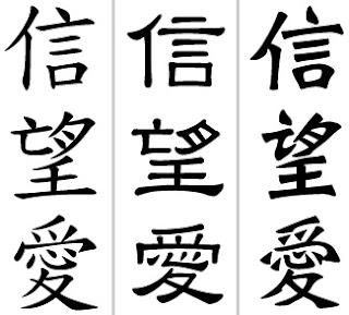 La escritura China - Caracteristicas de la escritura