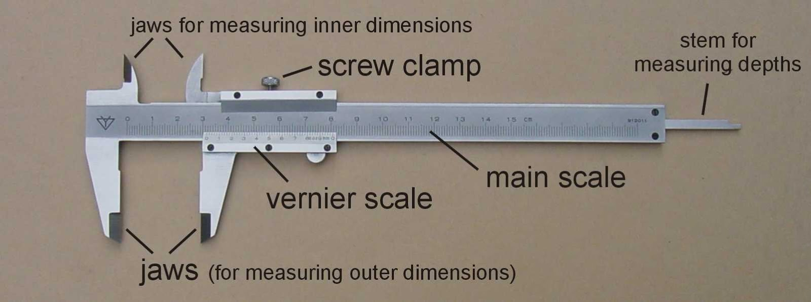 the diagram below the outside jaws are used to measure the outer dimensions of an object and the inner jaws for the inner ones  [ 1600 x 596 Pixel ]