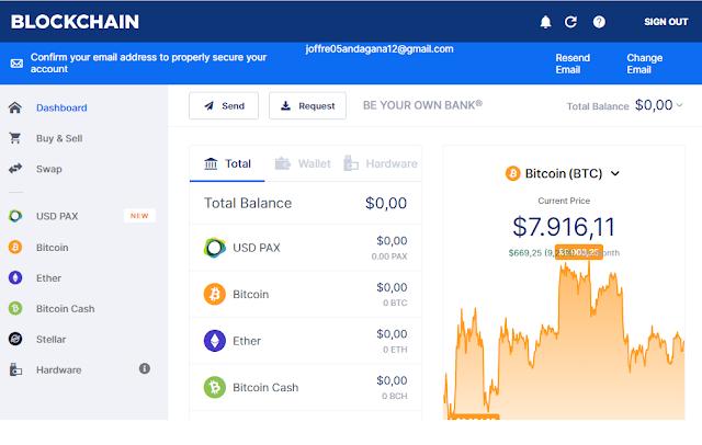 Blockchain.com Wallet