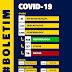 Afogados registra 8 casos de Covid-19 nesta terça (27)