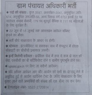 UPSSSC Chakbandi Lekhpal Admit Card 2015 Exam date & News